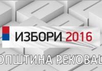 Izbori u Levču završeni – situacija neizvesna!